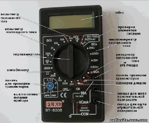 тестер электрический мультиметр инструкция - фото 5