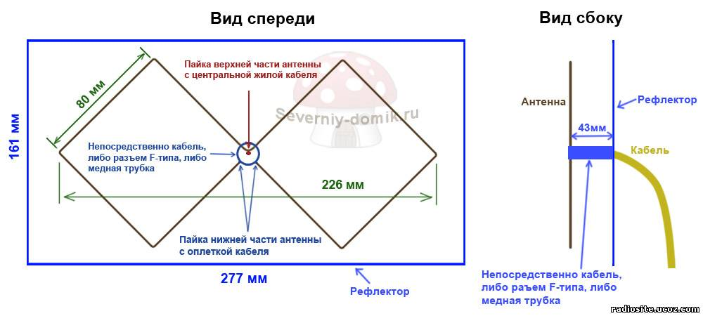 Антенна для телевизора своими руками биквадрат 51