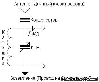 Схемы лифта малого грузового