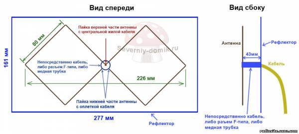 Схема двойной антенны Харченко